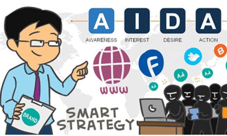 Strategi Pemasaran Secara online